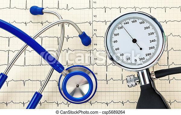 Blood pressure monitor, stethoscope and EKG curve - csp5689264