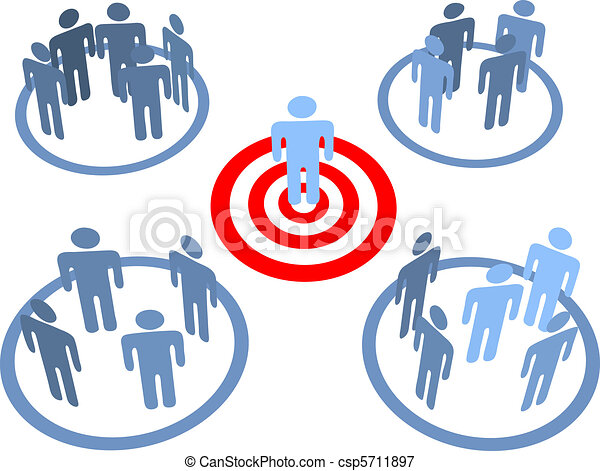 Aim at targeted people in target markets - csp5711897