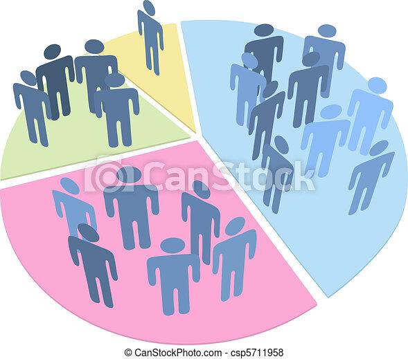 People statistics population data pie chart - csp5711958
