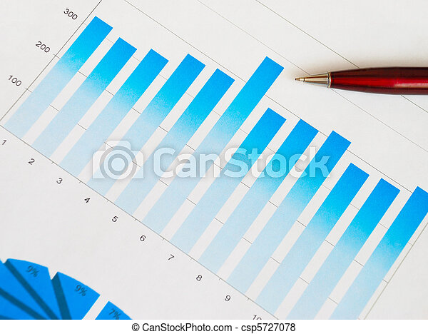 Finance report - csp5727078