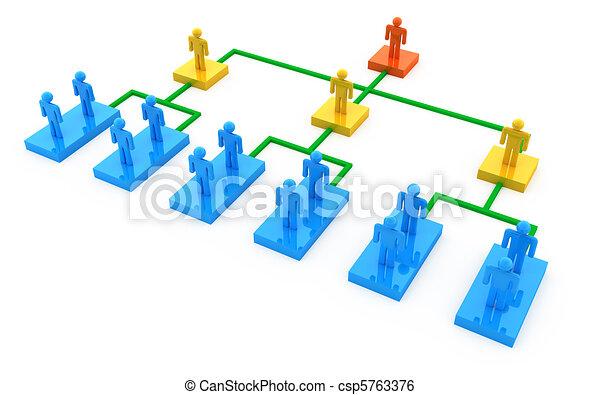 Business organization chart - csp5763376