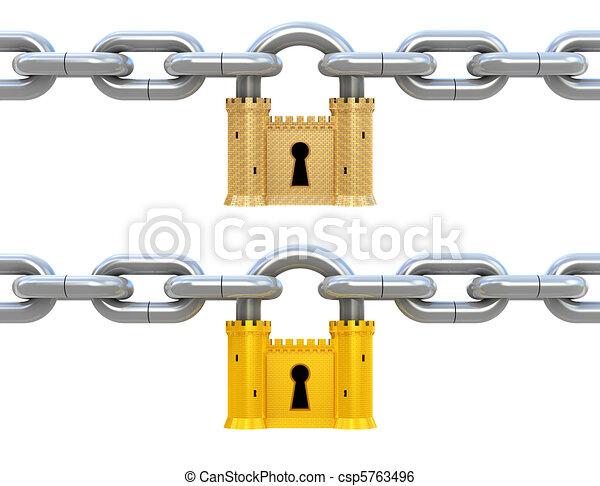 Security concept - csp5763496