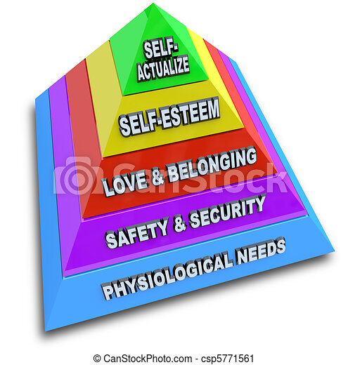 Hierarchy of Needs Pyramid - Maslow's Theory Illustrated - csp5771561