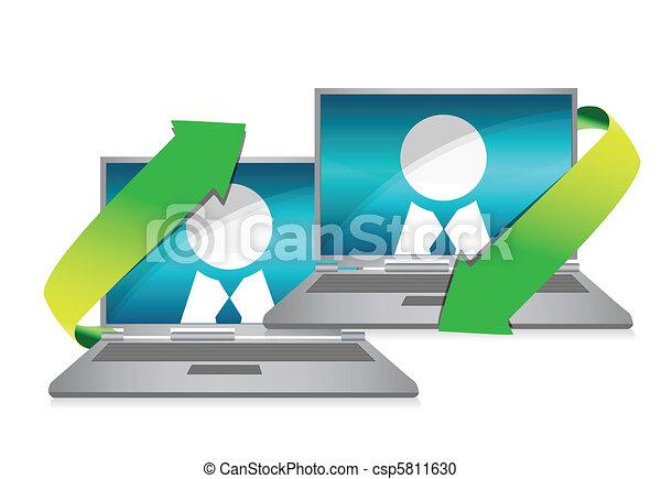 Date transfering - csp5811630