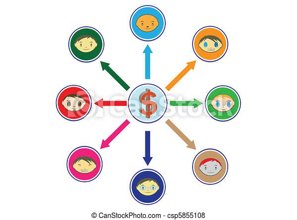 Wealth Distribution Circle Illustration in Vector - csp5855108