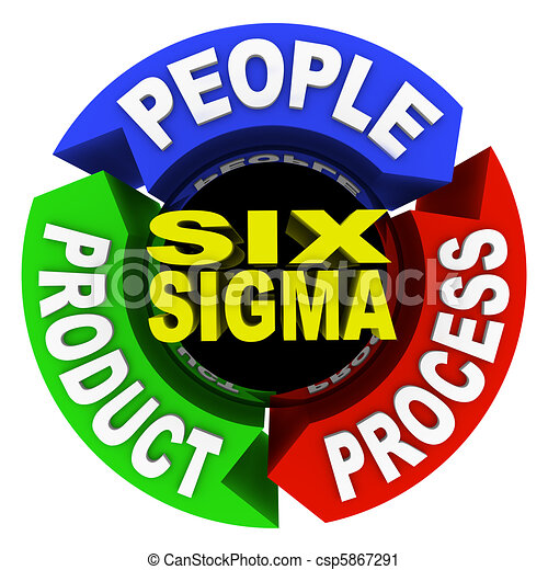 Six Sigma Principles - Circle Diagram 3 Core Elements - csp5867291