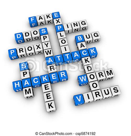 hacker aattack - csp5874192