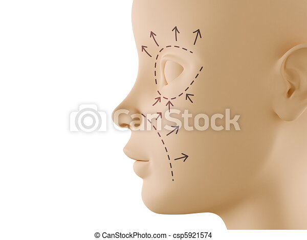 Neutral face profile with aesthetic surgery sign - csp5921574