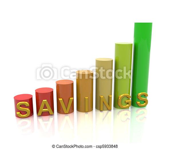 Savings - csp5933848