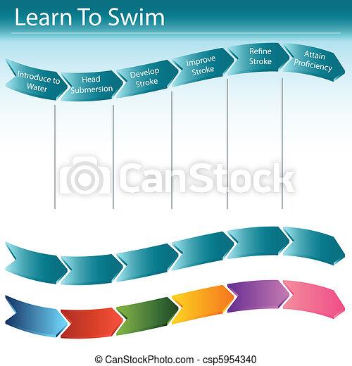 Learn to Swim Slide - csp5954340