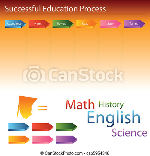 Education Process Slide - csp5954346