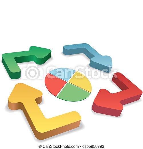 Process management color cycle arrows pie chart - csp5956793