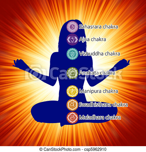 Woman in lotus position with seven chakras. EPS 8 - csp5962910