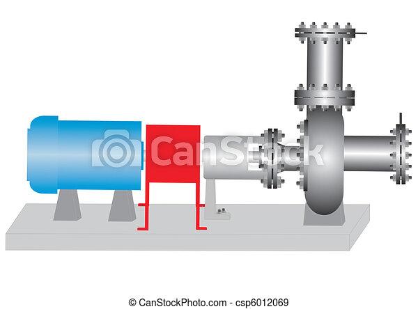 The centrifugal pump. - csp6012069
