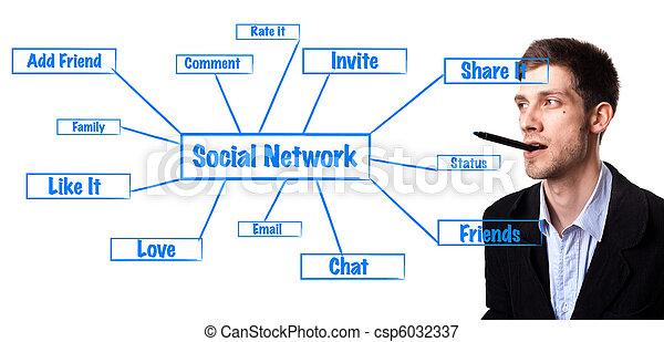 man analysing social network schema on the whiteboard - csp6032337