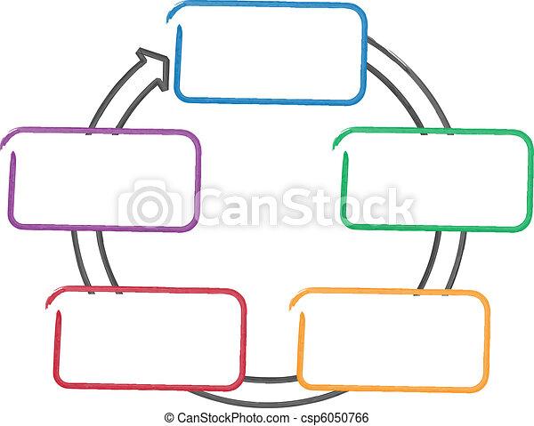 Process relationship business diagram - csp6050766