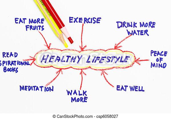 Healthy lifestyle - csp6058027