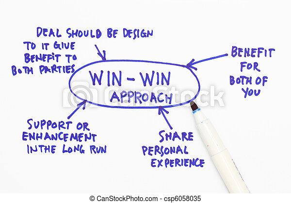 Win-win approach - csp6058035