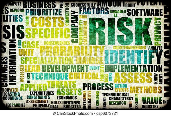 Risk Management - csp6073721