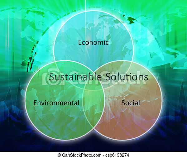 Sustainable solutions business diagram - csp6138274