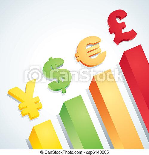 The symbols of world currencies - csp6140205