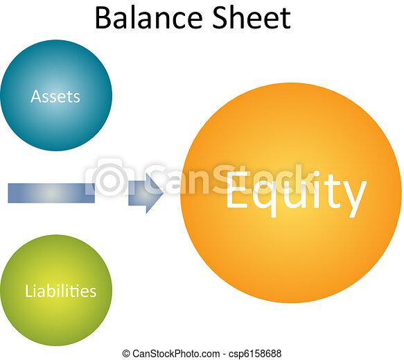 stock illustration of balance sheet business diagram. Black Bedroom Furniture Sets. Home Design Ideas