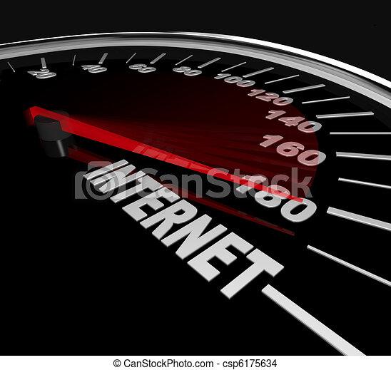 High Speed Internet - Measuring Web Traffic or Statistics - csp6175634