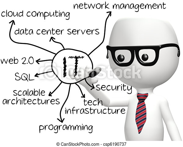 IT programmer drawing information technology - csp6190737