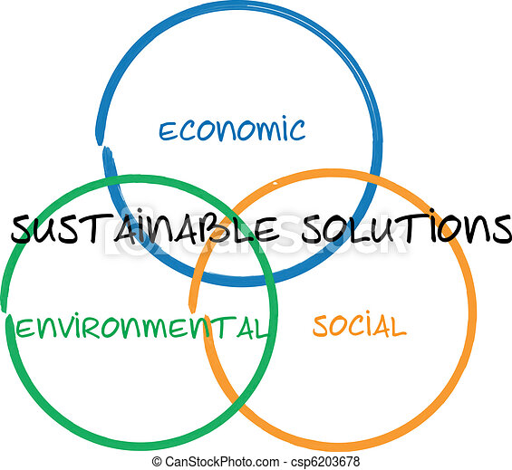 Sustainable solutions business diagram - csp6203678