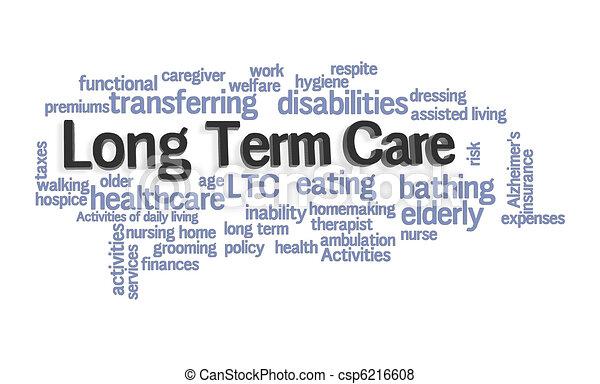 Long Term Care Word Cloud - csp6216608
