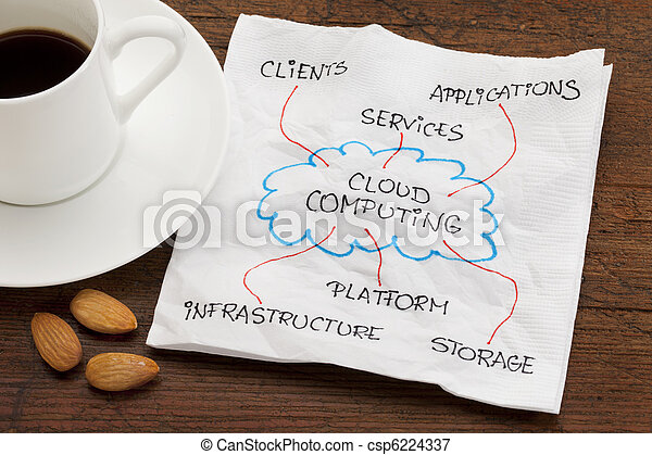 cloud computing concept - csp6224337