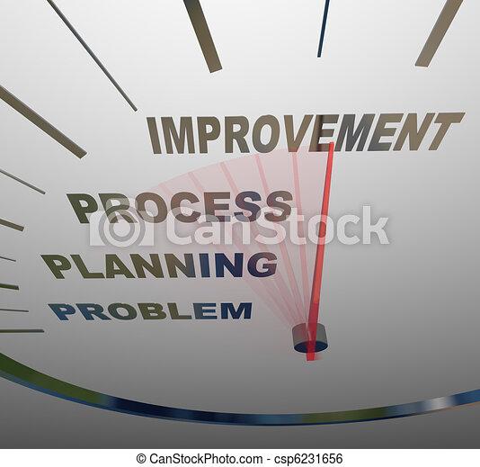 Speedometer - Implementing Change for Improvement - csp6231656