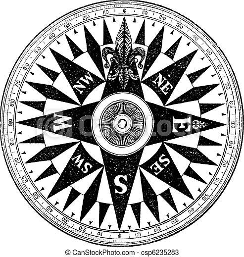 British Navy Compass, vintage engraving. - csp6235283