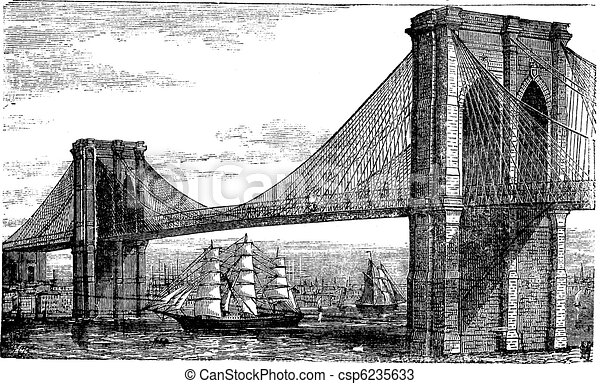 Illustration of Brooklyn Bridge and East River, New York, United States. Vintage engraving from 1890s - csp6235633