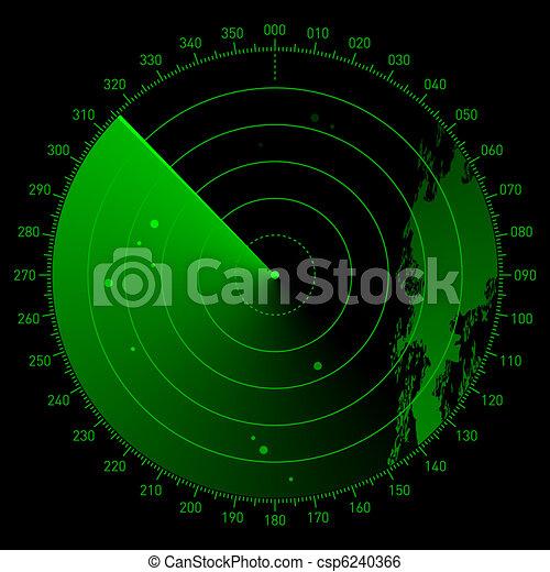 Sonar scope  - csp6240366