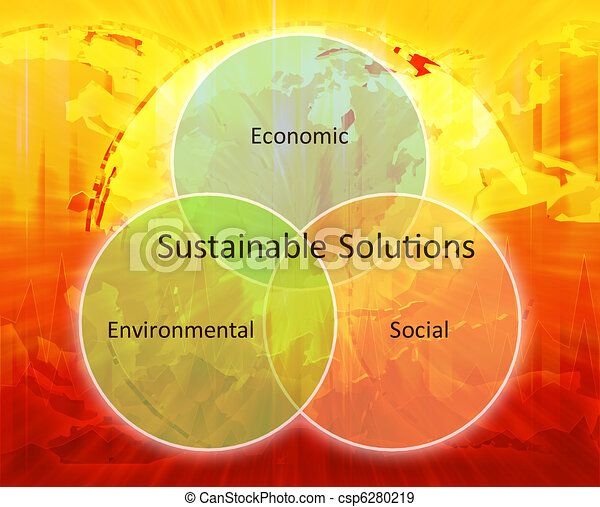 Sustainable solutions business diagram - csp6280219