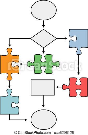 Flowchart puzzle process management solution chart - csp6296126
