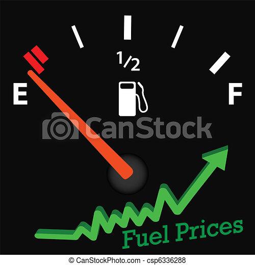 Fuel Pices - csp6336288