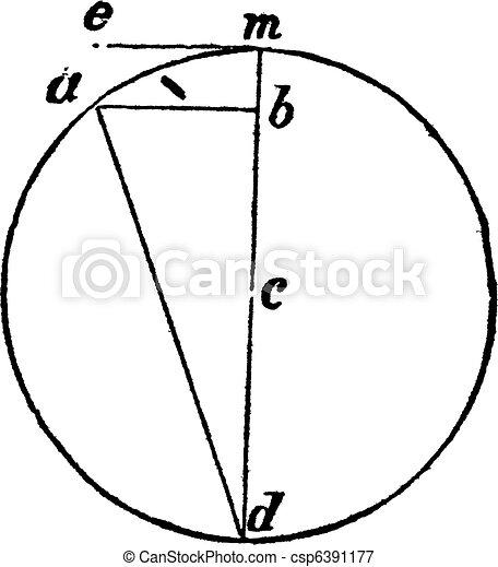 fuerza centrifugo: