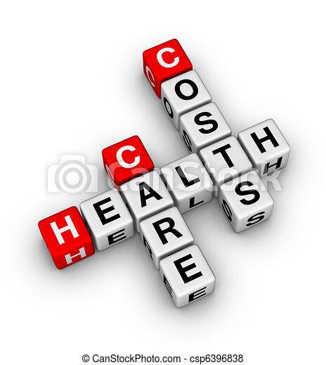 health care costs - csp6396838
