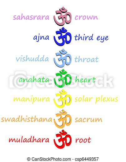 Colored om / aum in chakra column - csp6449357
