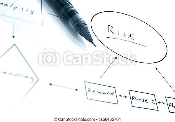 Duotone risk flow chart diagram  - csp6465764
