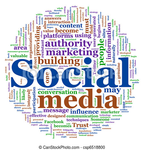 Word cloud of Social media - csp6518800