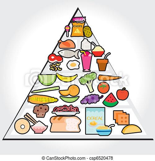食物, 矢量, -, 指南, 金字塔 - csp6520478