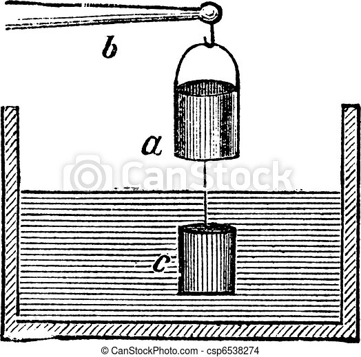 The Experimental Verification of Archimedes principle vintage engraving - csp6538274