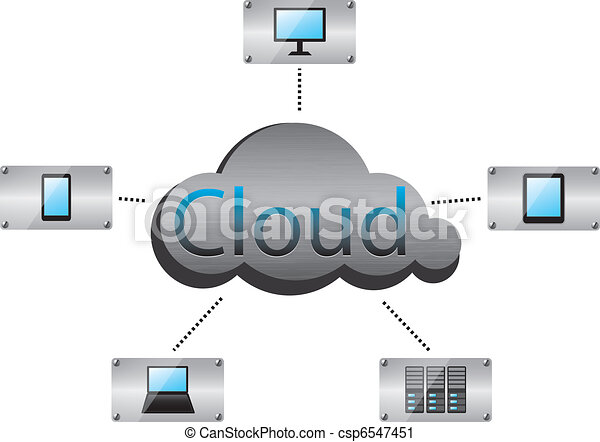 Cloud computing concept - csp6547451