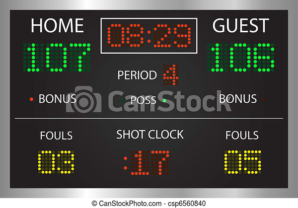 Image of an electronic basketball scoreboard. - csp6560840