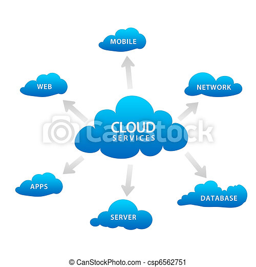 Cloud Services - csp6562751