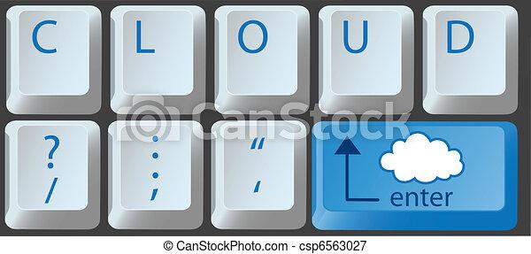 Cloud computing key on computer keyboard - csp6563027