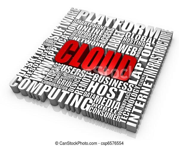 Cloud Computing - csp6576554